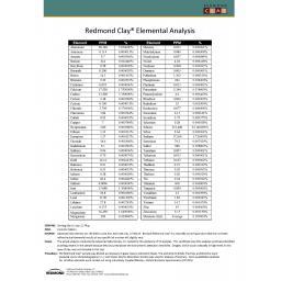 Redmond - Rare Bentonite Clay Powder 2.7kg